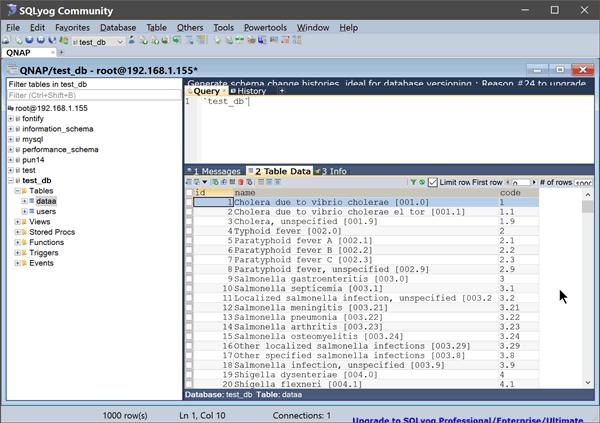 وێنەی نموونەی پرۆگرامی SQLyog Community Edition