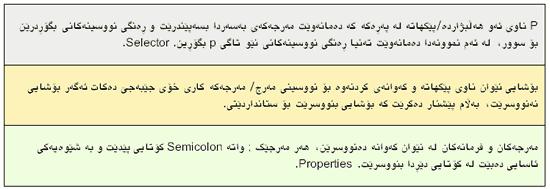 http://www.webchin.org/v3-images/babet/css-penase-u-bekarhenan/penase-css-selector.png